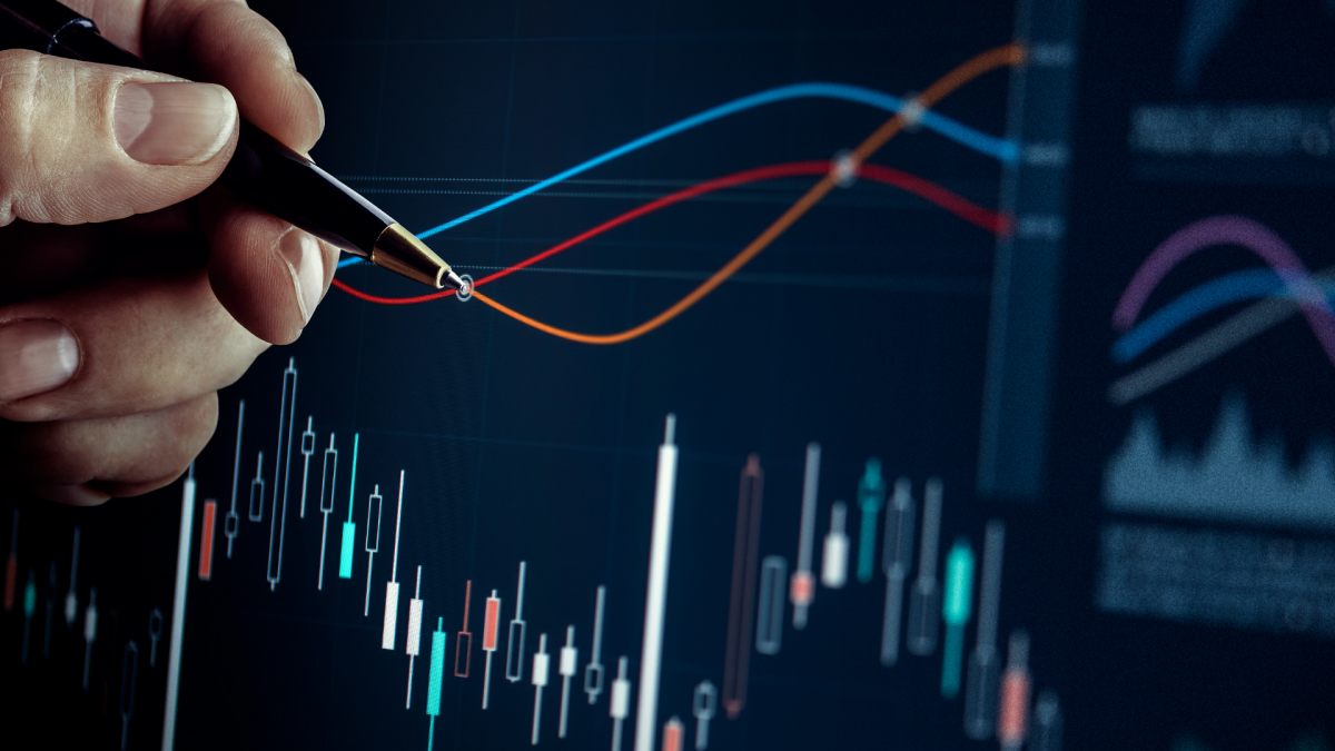 trading the 20-day simple moving average